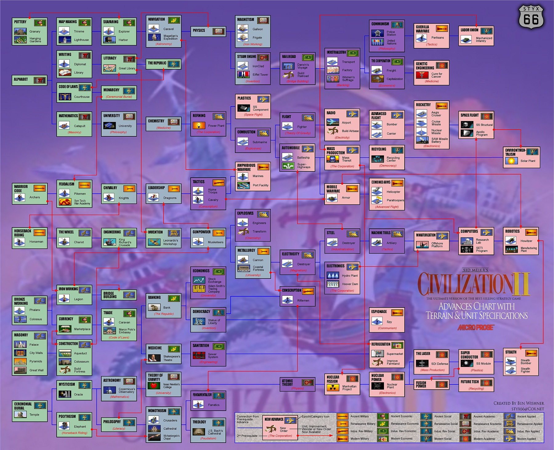 Civilization II: Posters - CivFanatics